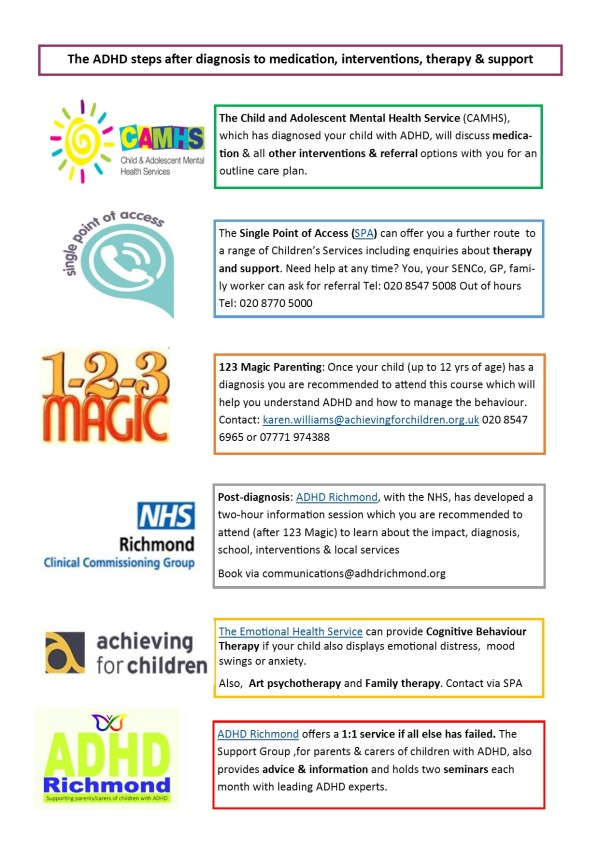 The ADHD steps after diagnosis to therapy, interventions & support